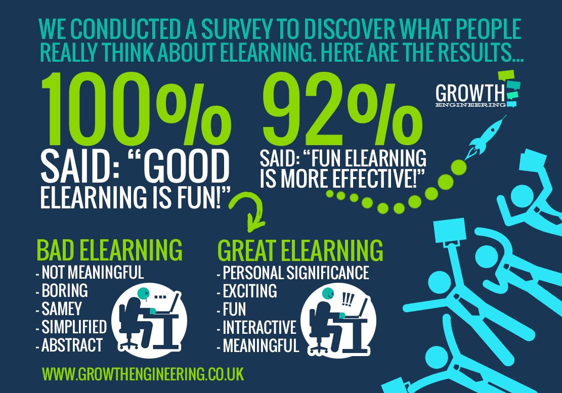 Bad eLearning vs Great eLearning Infographic