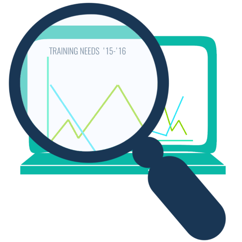training needs Training needs assessment samples questions nwcphp is available to develop training needs assessments to help public health agencies and partners identify workforce training needs we have extensive experience working with state and local public health.