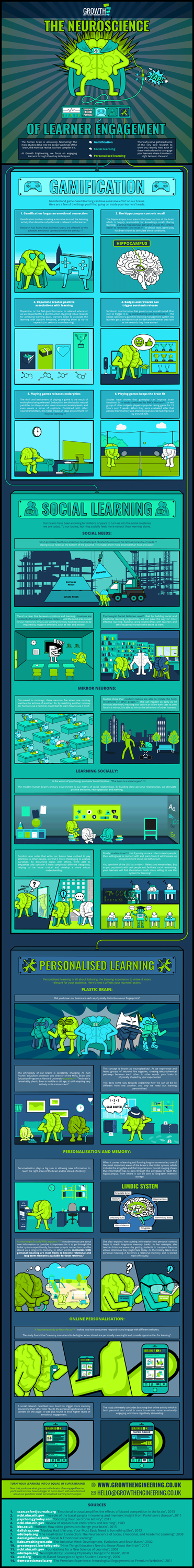 Informal learning vs formal learning infographic 2016