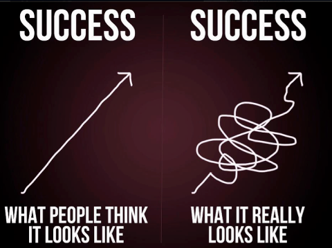 no 5 Success-what-it-really-looks-like
