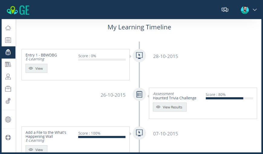timeline of learning content