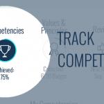 Track Competencies