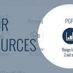 tailor resources