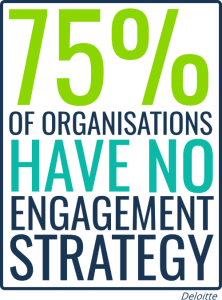 75 percent of organisations have no engagement strategy