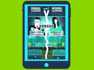 INFOGRAPHIC Formal Learning vs Informal Learning