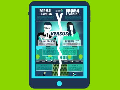 INFOGRAPHIC Formal Learning vs Informal Learning