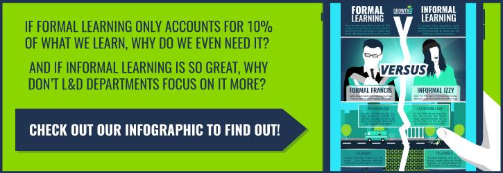 Informal Learning Infographic Banner 2