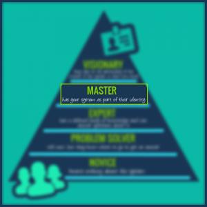 mastery-master