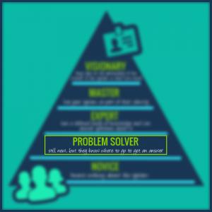mastery-problem-solver