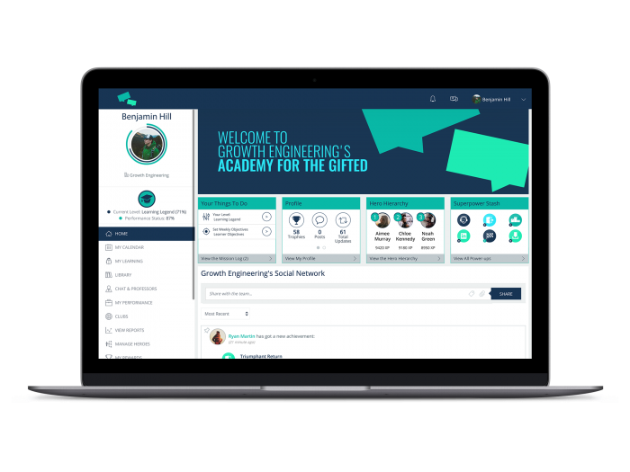 The Academy LMS Dashboard Screen Full