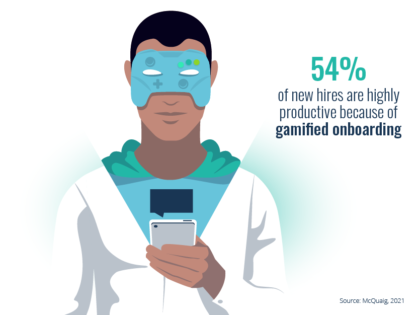 gamification stats onboarding productivity