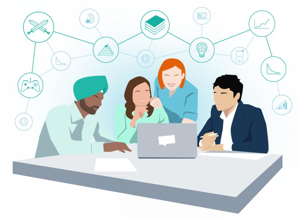 business impact training